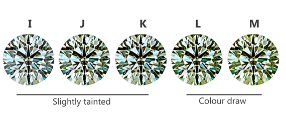 diamond colours i-m
